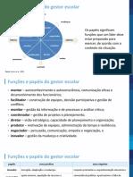1_2_0_funcoes_papeis_gestor_escolar.pdf
