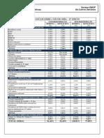 Encargos sociais - horista-mensalista - com e sem desoneração.pdf