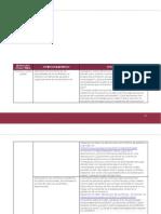 PRIM3Y4FormCivyEt.pdf