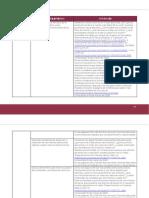 PRIM3Y4CiencNat.pdf