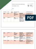R.L. PLANIFICACIONES SEMANAL 04 COVID 19