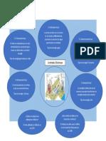 Infografia Centrales Electricas