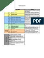 -Taller 2. Inventario de Activos de Informacion_Matriz Activos
