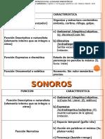 Componentes_de_una_historia_y_lenguaje.ppt