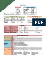 Resumen-de-Pediatria.pdf