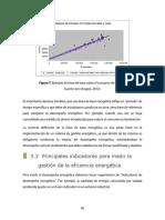 PRINCIPALES INDICADORES PARA MEDIR LA GESTIÓN DE LA EFICIENCIA ENERGÉTICA