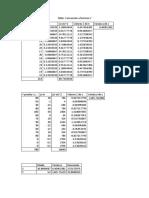 Taller conversión a factores Z.pdf