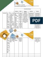 383153953-Apendice-1-Docx-Cuadro-Matriz-2.pdf