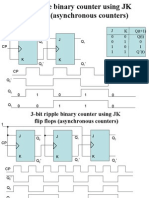 Digital Logic Design No Counters and Registers