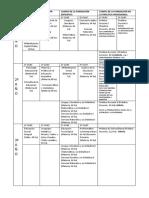 CAJA CURRICULAR PRIMARIA INSTITUCIONAL PLAN RES 199