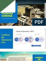 Mega Factorías CORONA (1)