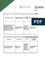 9. Formato Recursos Físicos e Inventarios