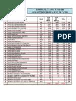 Res. Total Partidos individulamente Ayto+DM.pdf.pdf