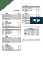 versaocurricularFilosofia 2009 Licenciatura.pdf