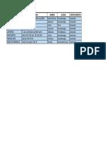 Conevenio-Bancolombia-Coopenessa.pdf