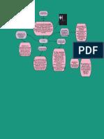 1 mapa procesos cognocitivos