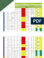 AF 4.1.1 MATRIZ IPER AGRICOLA Salud y Seguridad