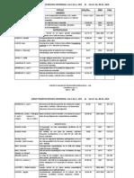 1743-copia de indice tematico cespedesia-2.pdf