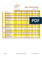 12 Page 35-38 Pivot Points Daily