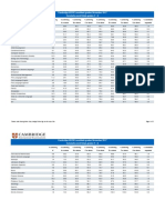 461419-cambridge-igcse-results-statistics-november-2017