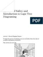 7 Hazard Mapping, Systems of Safety and Introduction to Logic Tree Diagraming.pdf