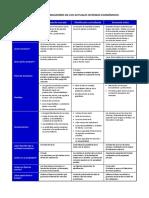 Características de los sistemas económicos (1) (2017_06_13 05_19_54 UTC).pdf