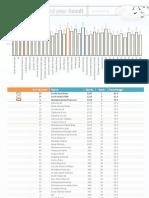 Third year (Batch 2007-8) Result