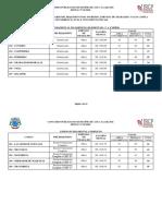 ANEXO I - Cargos Escolaridades Jornadas Vagas e Vencimentos (1).pdf