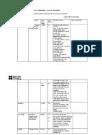 procedure- lesson plan TP 4