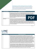 UNC Health Executive Summary - NHRMC RFP