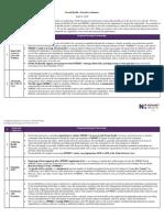 Novant Health Executive Summary - NHRMC RFP