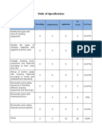 7.TABLE OF SPECIFICATION