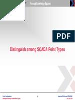 07_02R201_1_Point Configuration.pdf