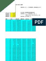 Spark Liang 贷款计算 修正版.xlsx