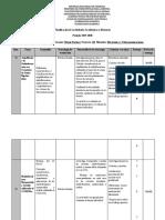 Formato Planificacion a Distancia.Abril-Mayo 2020