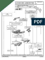 technologie_aeronefs.pdf