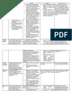 Practice Court Assignment 1.doc