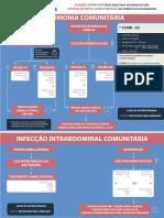 fluxogramas_pneumonia_comunitária_e_intrabdominal_comunitaria