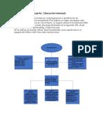 Actividad de Aprendizaje No. 1 (Desarrollo Individual) mapa conceptua-Camilo A. García A._1802765