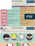 Asesor financiero, Tipos de clientes.