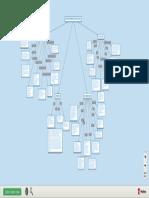 SISTEMA OPERATIVO GNU LINUX - Mapa Mental.pdf
