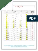 fiche grammaire arabe