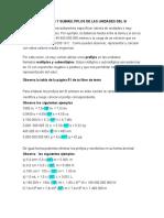 MÚLTIPLOS Y SUBMÚLTIPLOS DE LAS UNIDADES DEL SI.docx