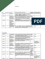 Cronograma Curso Economía CIEE Fall 2018.docx