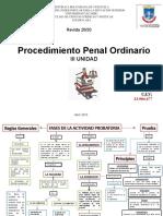 Mapa Conc Penal Ord III (1)