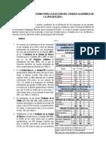 ANÁLISIS-DE-LAS-VOTACIONESPARA EL CONSEJO ACADEMICO 2019.pdf