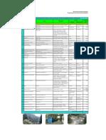 1._-Listado-de-Hidroeléctricas-Mayores-a-5-MW.pdf