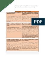 APORTE COLABORATIVO FINAL DE COMUNIDAD.docx