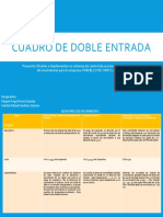 CUADRO DE DOBLE ENTRADA PROYECTO