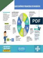 Análise+da+Viabilidade+Econômico+Financeira+de+um+Negócio.pdf